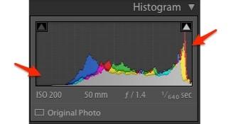 lightroom histogram