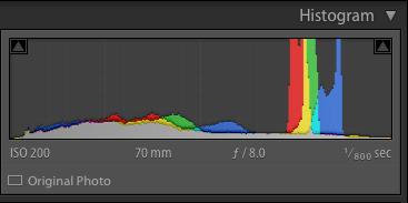 spike in histogram